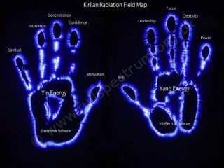 Kirlian Hand Map